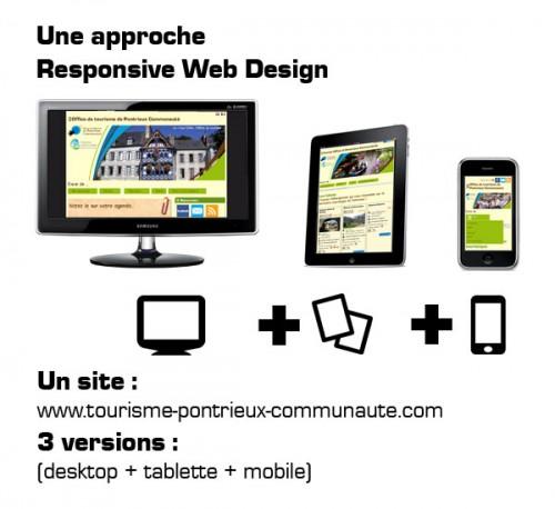 site-web-tourisme-responsive-pontrieux-passeurs-de-savoirs.fr